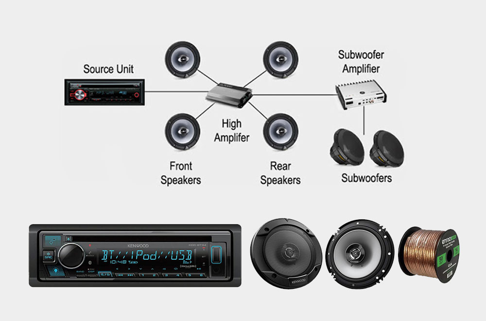 Best Car Audio Setup for Sound Quality